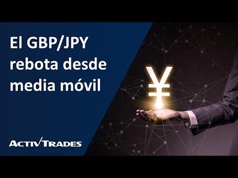El GBP/JPY rebota desde media móvil