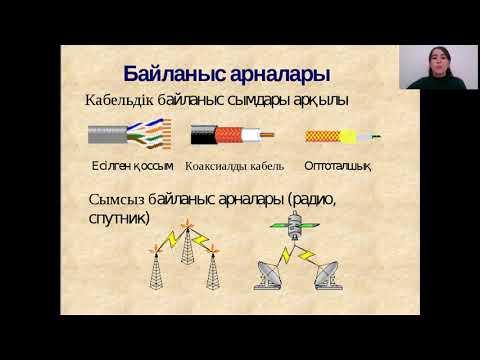 ІІ тоқсан, физика, 11 сынып Сабақ №1