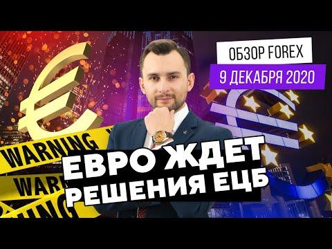 Прогноз рынка форекс на  09.12 от Тимура Асланова
