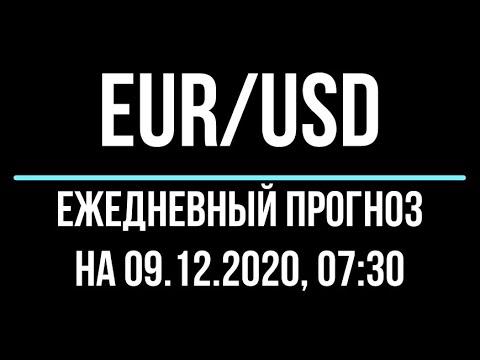 Прогноз форекс - евро доллар, 09.12.2020, 07:30. Технический анализ графика движения цены. eur/usd