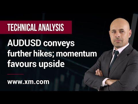 Technical Analysis: 10/12/2020 - AUDUSD conveys further hikes; momentum favours upside