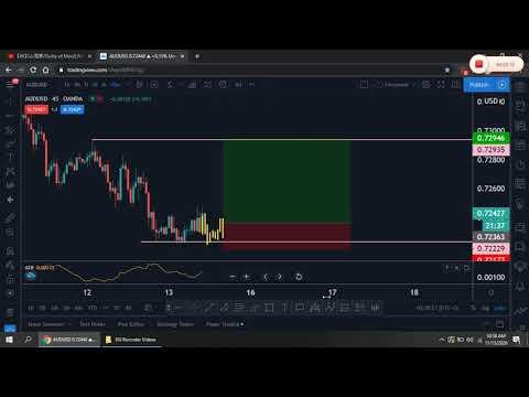 AUDUSD - Strategy 45min Super Analysis Forex Trading