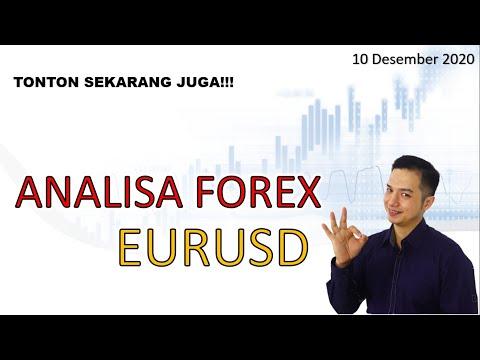 Belajar Analisis, Analisa, Strategi & Cara Trading Forex EURUSD - Profit Harian 10 Desember 2020