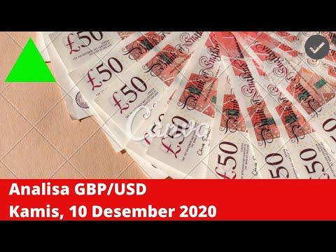 BUY !!! Analisa GBPUSD  Harian untuk Kamis 10 Desember, 2020 by Fx Instan