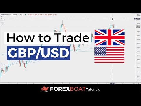 How to trade GBPUSD (Tutorial)