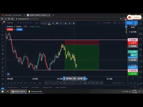 EURAUD - Strategy 5min Super Analysis Forex Tradingv100$ 500$ day