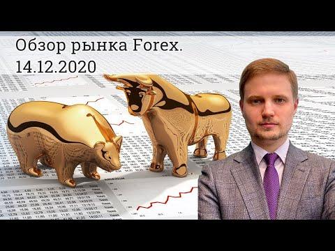 Обзор рынка Форекс на 14.12.2020