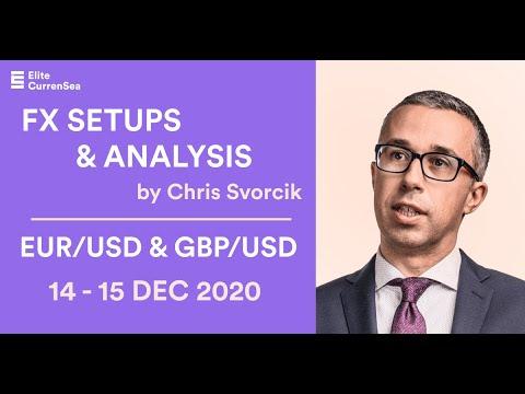 EUR/USD, GBP/USD Analysis & Setups 14 - 15 Dec 2020