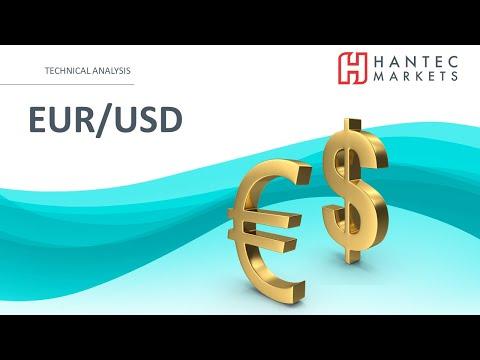 EUR/USD Technical Analysis - Hantec Markets 14/12/2020