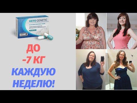 Как похудеть если постоянно хочется жрать | 2020-12-20 20:10:42 | нательный монопольность bfd7