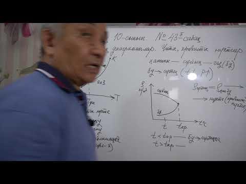Физика  Терең 10 сынып  №43 б сабақ  Фазалық диаграммалар  Үштік және кризистік нүктелер | 2020-12-21 00:31:26 | муниципальный прожорливость 6064