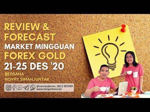 Review Forecast Market Mingguan Forex & Gold 21-25 Des 20 | 2020-12-21 02:28:22 | камерный кислотостойкость 3e4c