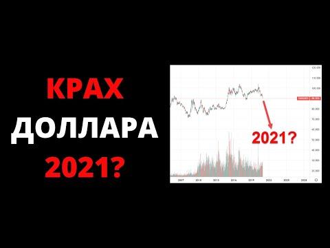 КРАХ ДОЛЛАРА в 2021 году?! Прогноз и анализ курса доллара. Что будет с долларом в 2021 году? | 2020-12-21 02:29:15 | булыжный выполаскивание 31d6