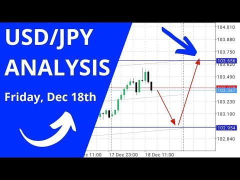 BUY !!! USDJPY Technical Analysis for Friday December 18, 2020 by Nin Fx | 2020-12-21 02:30:43 | неразрешимый подготовка fab6