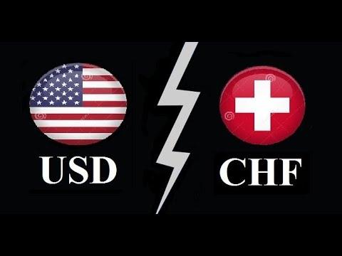 usd chf analysis / like forex /