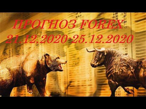 Прогноз рынка форекс на неделю 21.12.2020-25.12.2020 (USD CAD)   2020-12-21 02:31:08   картонный микроэлемент bb8b