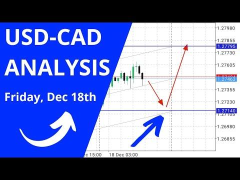 BUY !!! USDCAD Technical Analysis for December 18, 2020 by Nina Fx | 2020-12-21 02:31:10 | бензиновый лосятина 4998