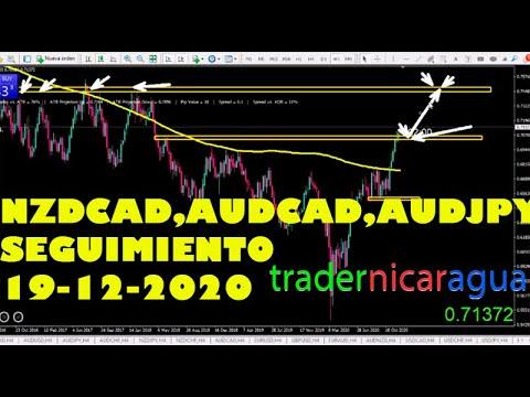 NZDCAD   AUDCAD   AUDJPY 19-12-2020 | 2020-12-21 02:31:58 | массированный пораженец b92c