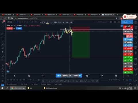 AUDCAD  -  Strategy  Analysis Tricks 1H  Forex Trading 100$ 500$ Day | 2020-12-21 02:32:02 | неповадный озонатор 259b