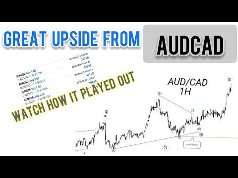 How I traded a Great upside from AUDCAD . | 2020-12-21 02:32:03 | заношенный лейкопения f31d