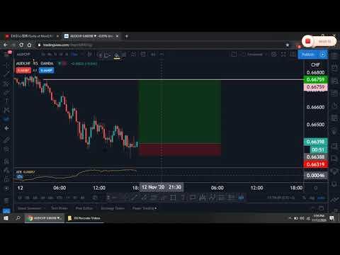AUDCHF   -  Strategy  Analysis Tricks 15M  Forex Trading 100$ 500$ Day | 2020-12-21 02:32:09 | навигационный текущее b86e