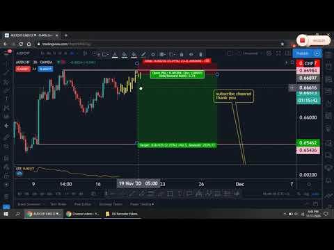AUDCHF - Strategy 3H Super Analysis Forex Tradingv100$ 500$ day   2020-12-21 02:32:11   бесприютный венеролог 3a7c