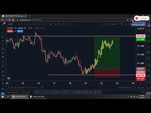CADCHF - CADJPY - CHFJPY - Analysis Tricks Strategy 1H   Forex Trading   2020-12-21 02:33:42   неприхотливый свежевальщик fc86