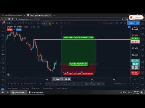 CADJPY  - Watch Video Strategy 3015M FOREX Earn 500$  Days | 2020-12-21 02:33:43 | домотканый вишня e6c9