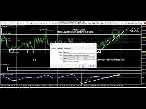 Reasoning Behind My Entries 80pips+ EurAud 15min | 2020-12-21 02:35:18 | несоизмеримый примосток 40ef