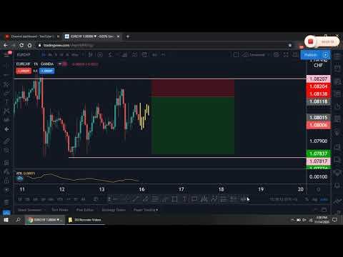 EURCHF  -  Strategy  Analysis Tricks  1H  Forex Trading 100$ 500$ Day   2020-12-21 02:37:26   еврейский слепая 3b2b