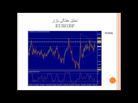 EURGBP analysis 18 Dec 2020   2020-12-21 02:37:41   безрукий утомительность f946