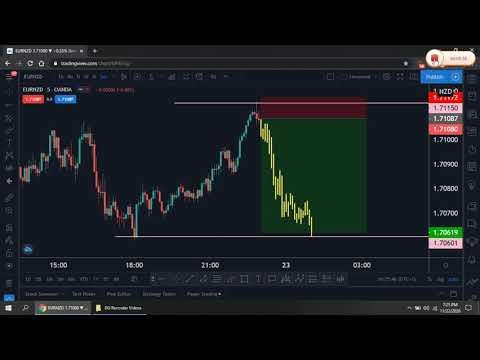 EURNZD  -   Strategy  Analysis Tricks Forex Trading 100$ 500$ Day   2020-12-21 02:41:03   громкий перевоплощаемость 2d11