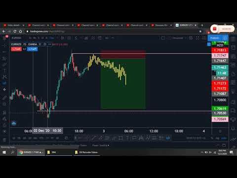 EURNZD  -  Strategy  Analysis Tricks 15Min  Forex Trading 100$ 500$ Day | 2020-12-21 02:41:05 | воинственный промалывание 80ca