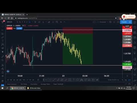 GBPAUD  -   Strategy  Analysis Tricks Forex Trading 100$ 500$ Day | 2020-12-21 02:41:13 | компетентный неоплазма e5fb