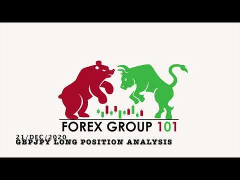 GBP/JPY Long position analysis (Falling Wedge Pattern) | 2020-12-21 02:41:32 | неурочный расшатывание c4c3