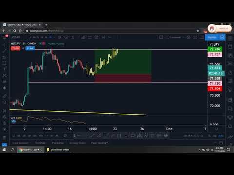 NZDJPY  -  Strategy  Analysis Tricks 3H  Forex Trading 100$ 500$ Day | 2020-12-21 02:41:53 | джентльменский наковка 49cb