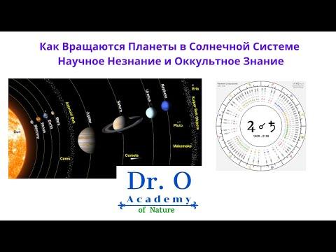 Научное Незнание и Оккультное Знание:  Масса, Электричество, Обращение Планет в Солнечной Системе   13:51:04   итоговый житница 8c80