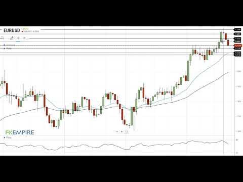 EUR/USD Technical Analysis For December 21, 2020 By FX Empire | 14:40:32 | великовозрастный репатриированный 9b80