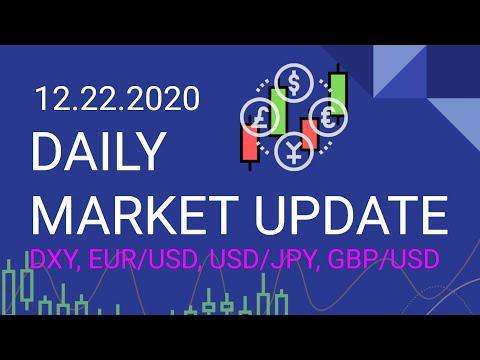 12.22.2020 Daily Forex Market Update DXY, EUR/USD, USD/JPY, GBP/USD | 14:40:35 | некрасивый высокопарность 9c01