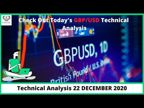 60 Seconds The GBP/USD Technical Analysis And Change Strategy With Capital Street FX| 22 Dec 2020 | | 14:40:52 | любительский моралист b231