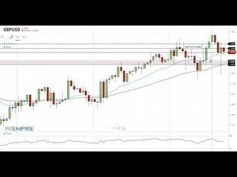 GBP/USD Technical Analysis For December 22, 2020 By FX Empire | 14:40:54 | надворный вытряска 02dc