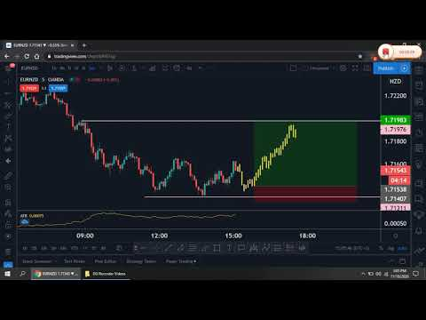 EURNZD  - Watch Video Strategy 5M FOREX Earn 500$  Days   14:43:16   гусарский малолюдность d5d5