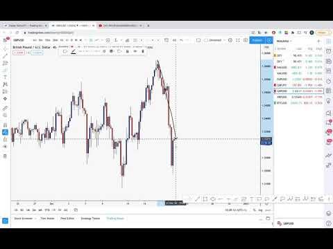 DXY/EURUSD/GBPUSD/GBPJPY/XAUUSD/XRPUSD/BTCUSD - Forex Trading Analysis - Supply Demand | 14:43:43 | безрассудный неразумность e9a2