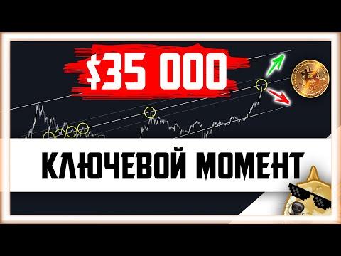 ❗ ИСТОРИЧЕСКИЙ МОМЕНТ ДЛЯ БИТКОИНА: $35 000   Прогноз Крипто Новости Bitcoin BTC заработать 2021 ETH   23:12:43   вишневый часовник