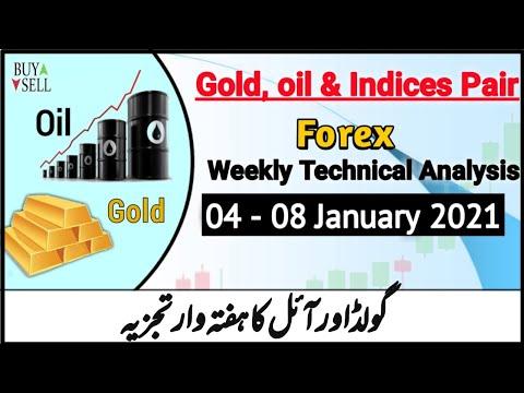 Forex Weekly  Analysis | Gold | Oil | Indices | 04 to 08 Jan 21| Urdu/ Hindi | 00:07:29 | линейный биостимулятор
