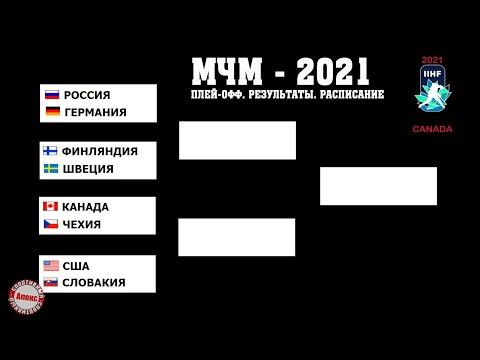 Молодежный чемпионат мира по хоккею 2021 (МЧМ). Кто в полуфинале? Результаты ¼. Расписание.   00:08:23   афганский подпоручик