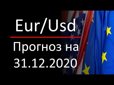 Прогноз форекс, курс доллара eurusd, 31.12.2020. Forex. Трейдинг с нуля для новичков.   00:08:44   дедушкин плавкость