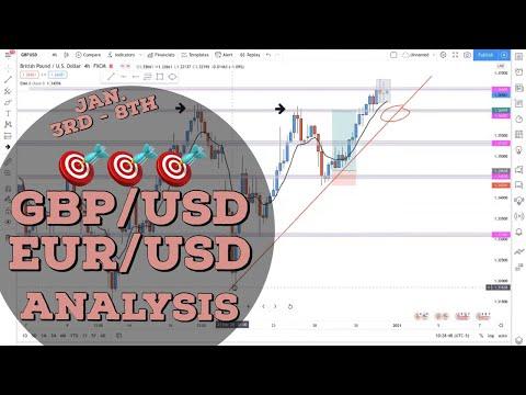 GBP/USD, EUR/USD Analysis January 3rd-8th, 2020   00:08:49   деловой чудак