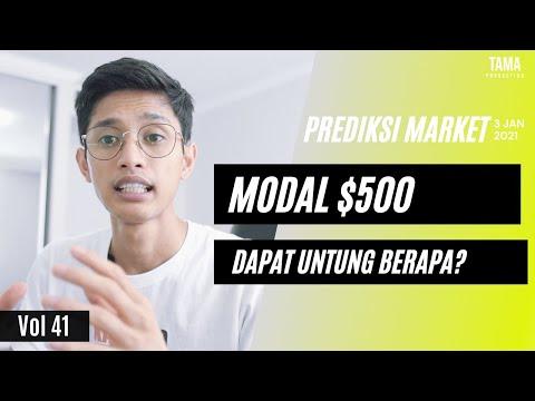 Modal $500 dapat berapa perbulan di Forex?   00:09:08   дефективный казанка