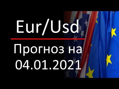 Прогноз форекс, курс доллара eurusd, 04.01.2021. Forex. Трейдинг с нуля для новичков. | 00:09:18 | грубоватый имущество